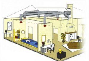 3 moduri in care o buna ventilatie a locuintei iti protejeaza sanatatea, Charmy