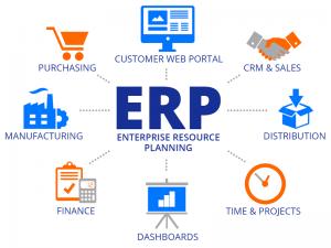 Avantajele sistemului ERP pentru compania ta, Charmy